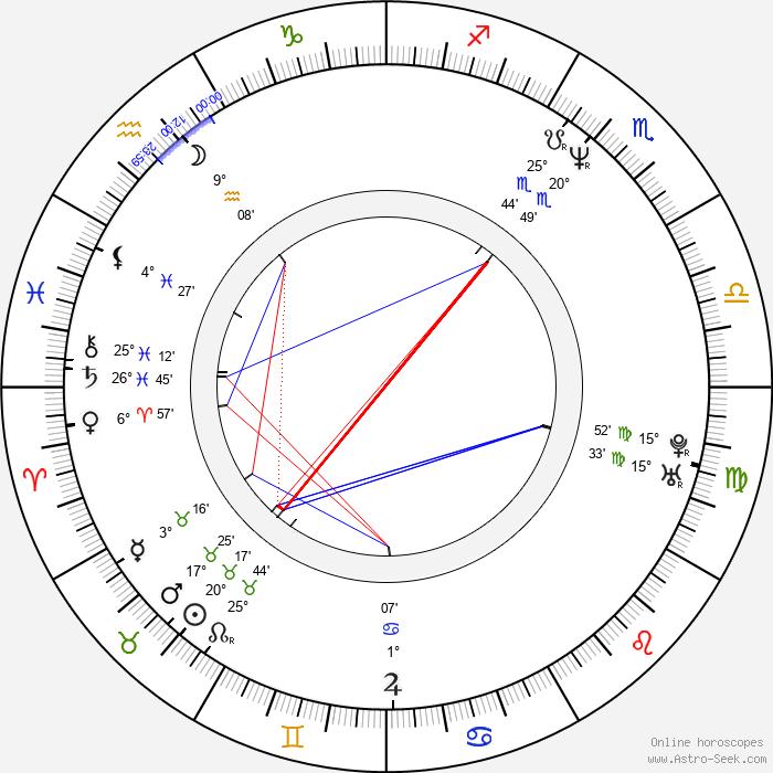 Christoph Schneider - Birth horoscope chart