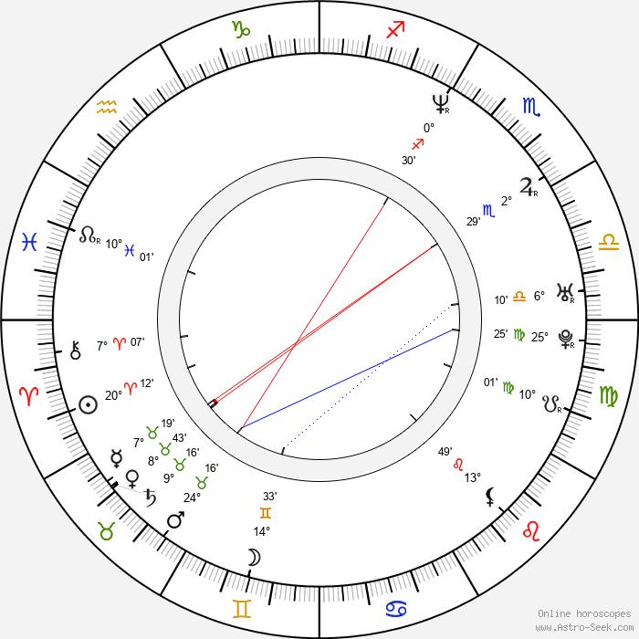 Christophe Honoré - Birth horoscope chart