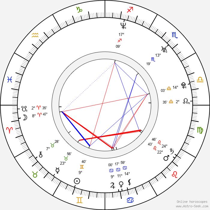 Christopher Carley - Birth horoscope chart
