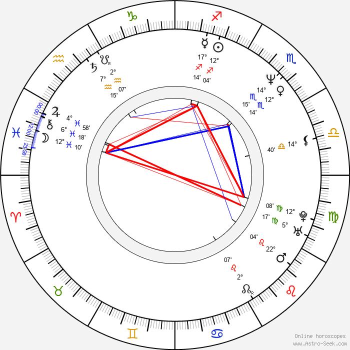 Christopher Caso - Birth horoscope chart