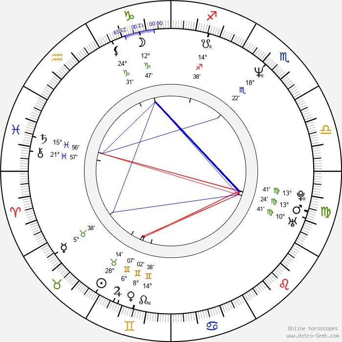 Christopher Fosh - Birth horoscope chart
