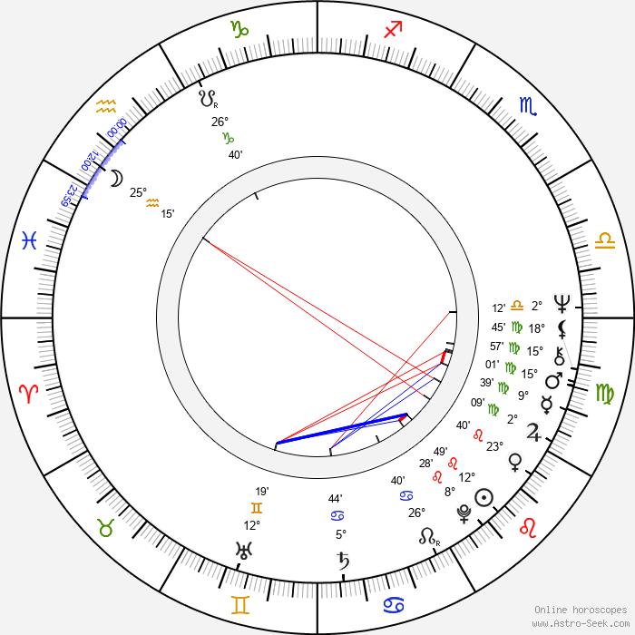 Christopher Gunning - Birth horoscope chart