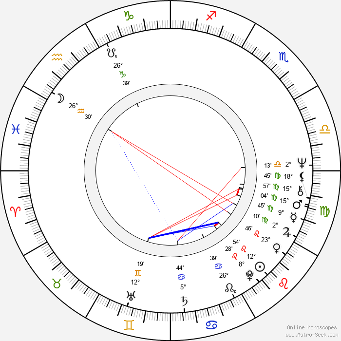 Christopher Gunning - Birth horoscope chart