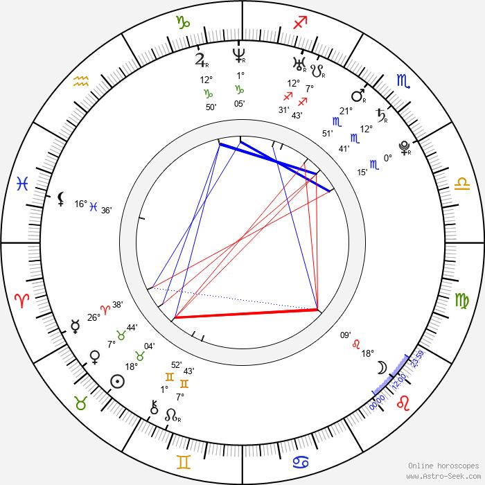Christopher J. Stephenson - Birth horoscope chart