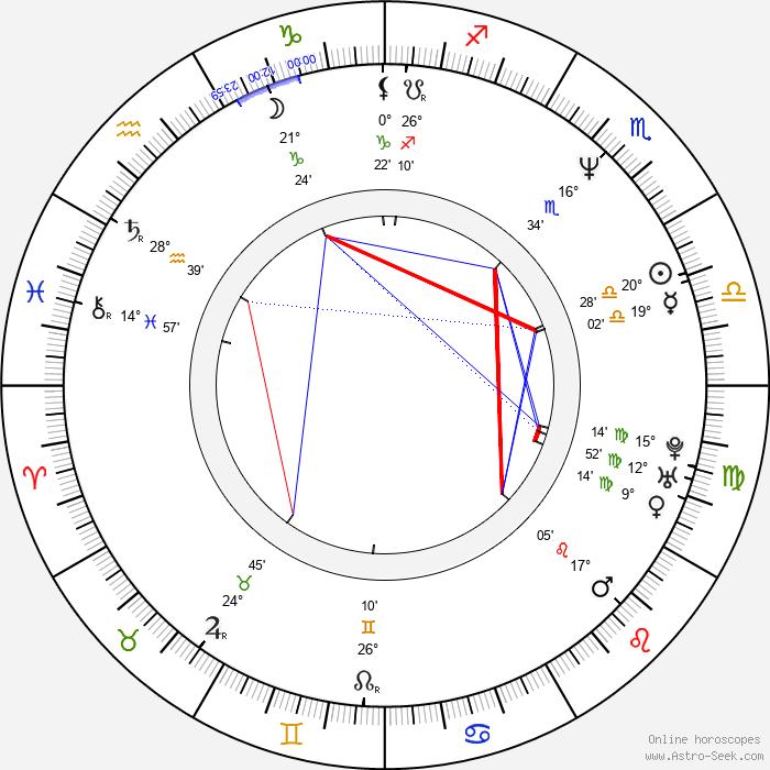 Christopher Judge - Birth horoscope chart