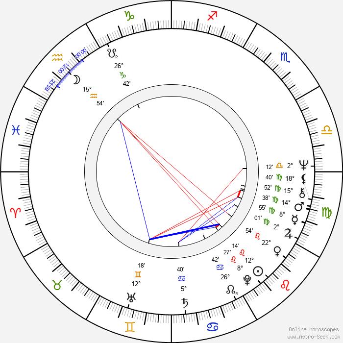 Christopher Lewis - Birth horoscope chart