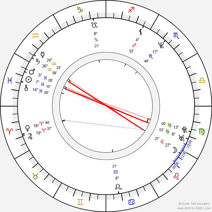 Christopher Maleki - Birth horoscope chart