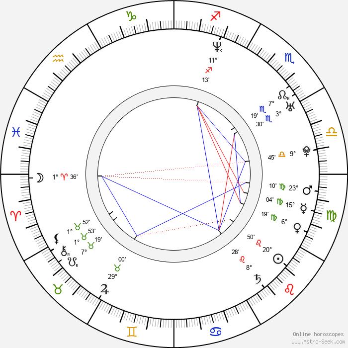 Christopher Nizza - Birth horoscope chart