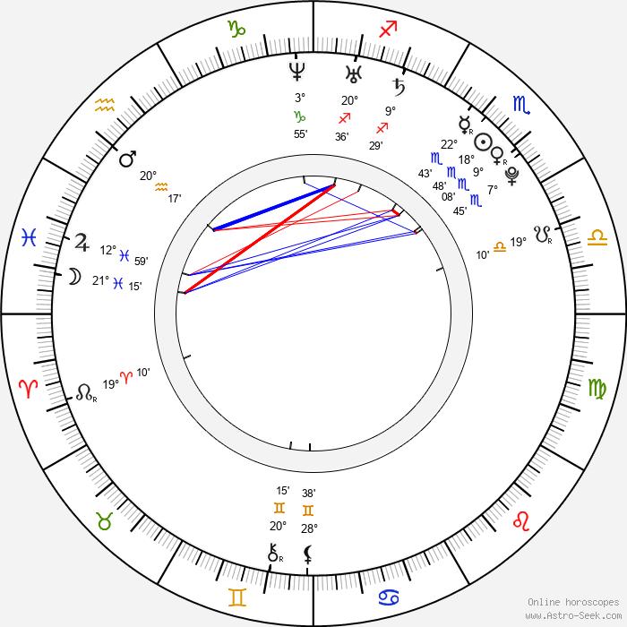 Christopher Richard Stringini - Birth horoscope chart