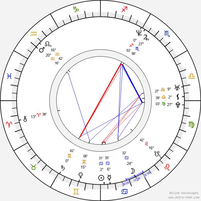 Christopher Showerman - Birth horoscope chart