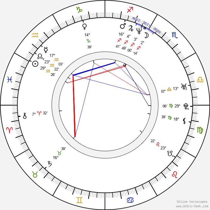Christopher Stapleton - Birth horoscope chart