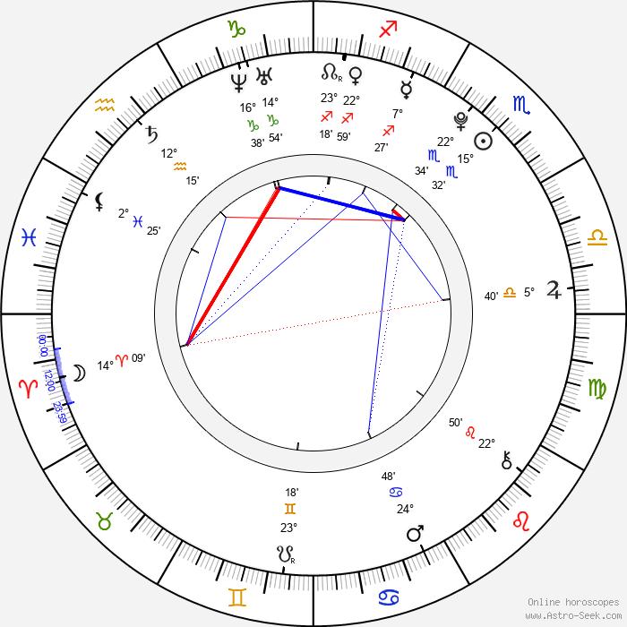 Christopher Tavarez - Birth horoscope chart