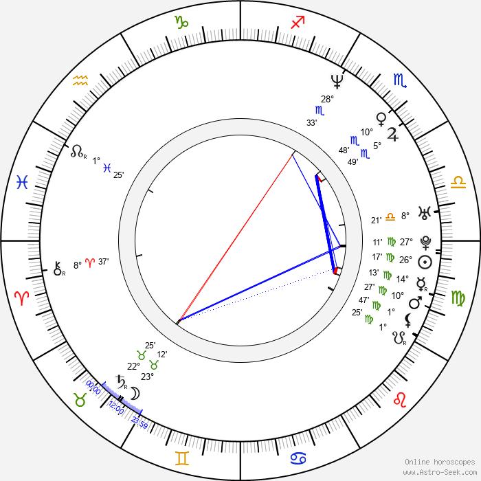 Christy Chung - Birth horoscope chart