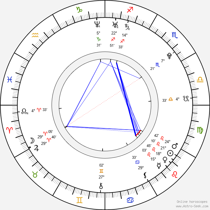 Chrystina Sayers - Birth horoscope chart