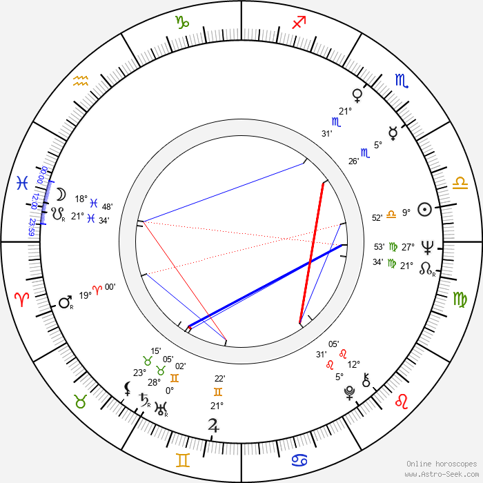 Chubby Checker - Birth horoscope chart