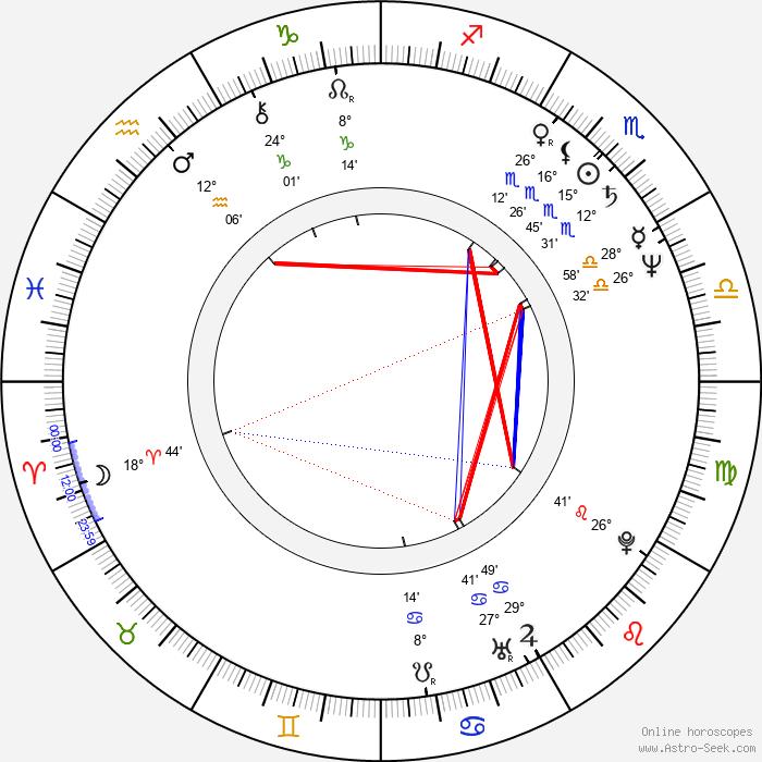 Chuck Cooper - Birth horoscope chart