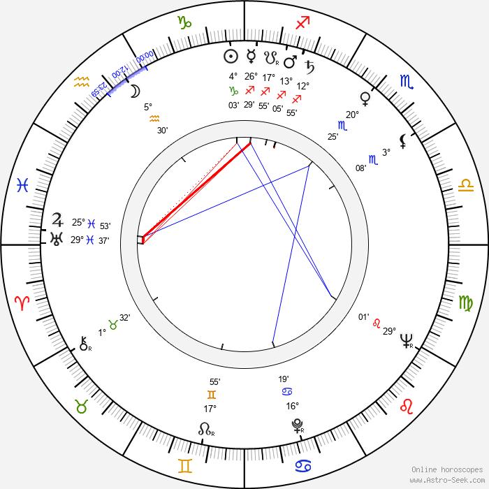 Chuck Hicks - Birth horoscope chart