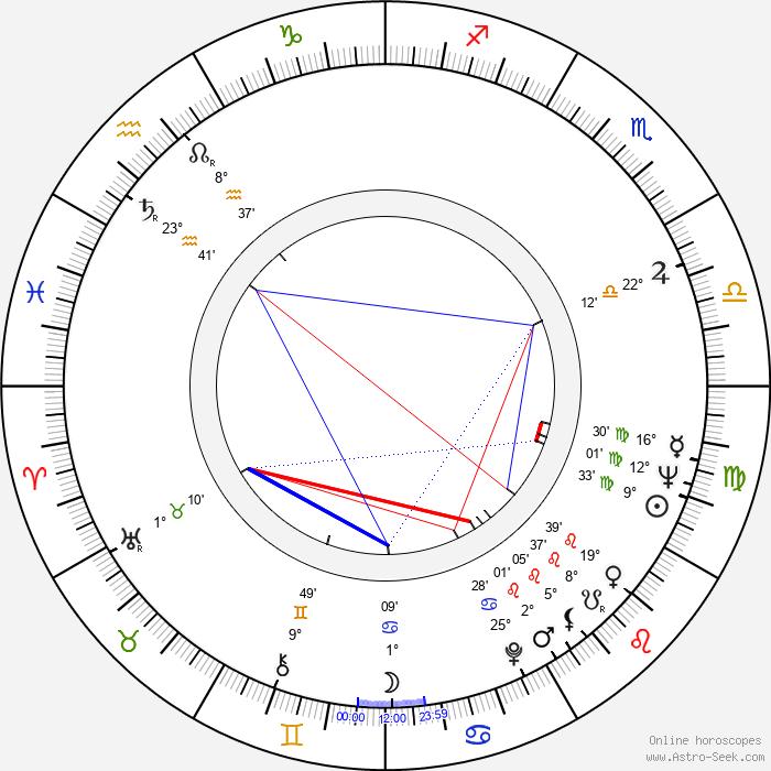 Chuck McCann - Birth horoscope chart