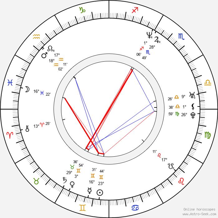 Chuck Palumbo - Birth horoscope chart