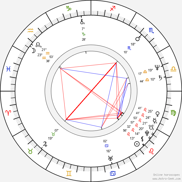 Chuck Russell - Birth horoscope chart