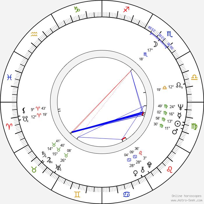 Chuck Vincent - Birth horoscope chart