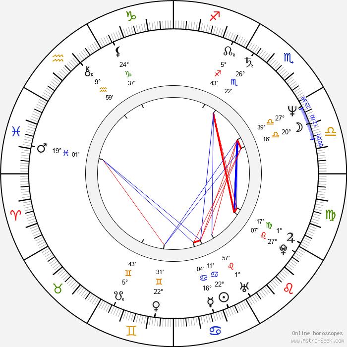 Chuck Vinson - Birth horoscope chart
