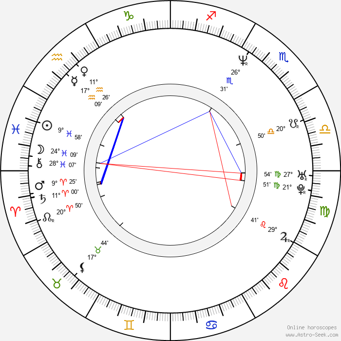Chucky Brown - Birth horoscope chart