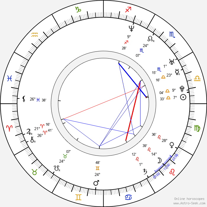 Chulpan Khamatova - Birth horoscope chart