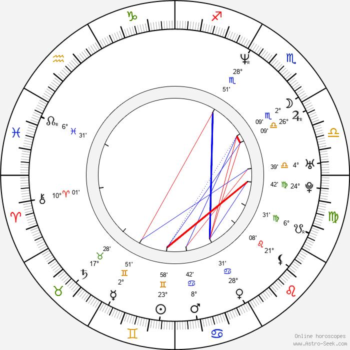 Chung-hoon Chung - Birth horoscope chart