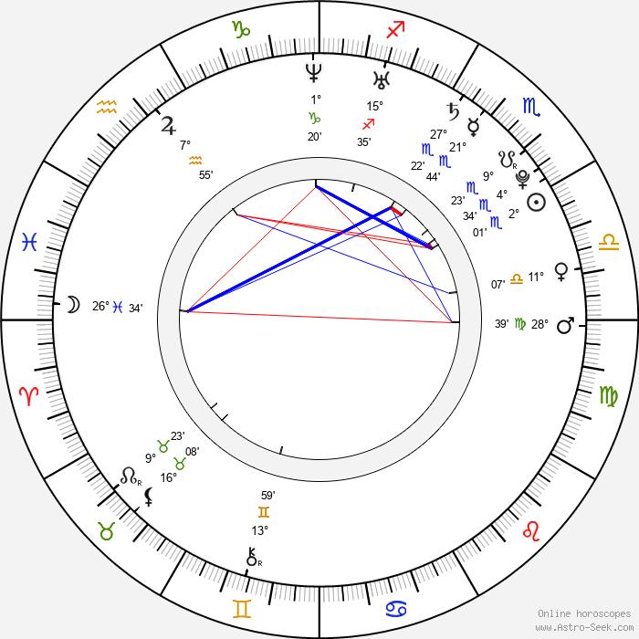 Ciara Harris - Birth horoscope chart