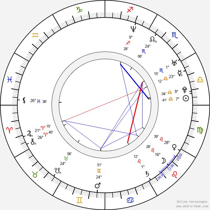 Ciarán McMenamin - Birth horoscope chart