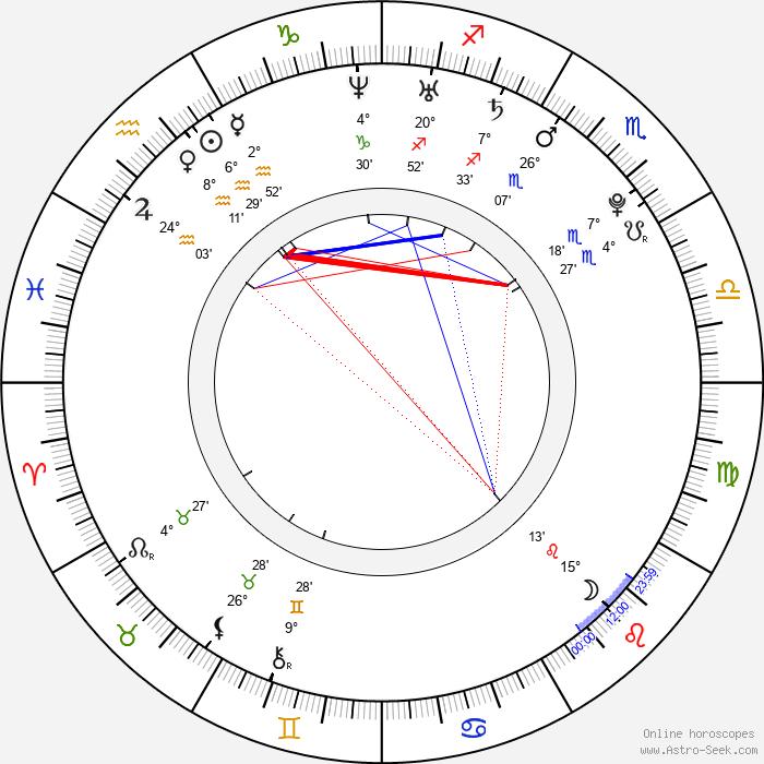 Ciera Payton - Birth horoscope chart