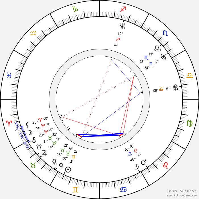 Cillian Murphy - Birth horoscope chart