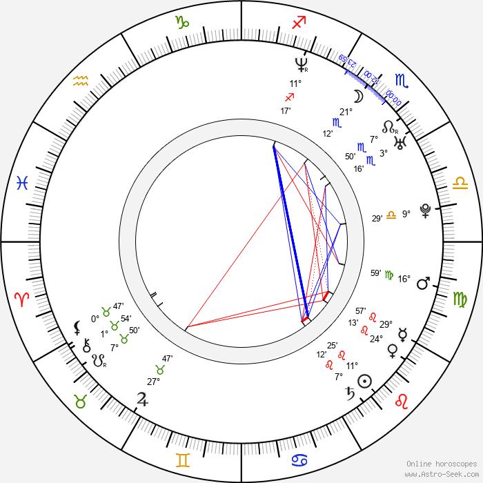 Cindy Dolenc - Birth horoscope chart