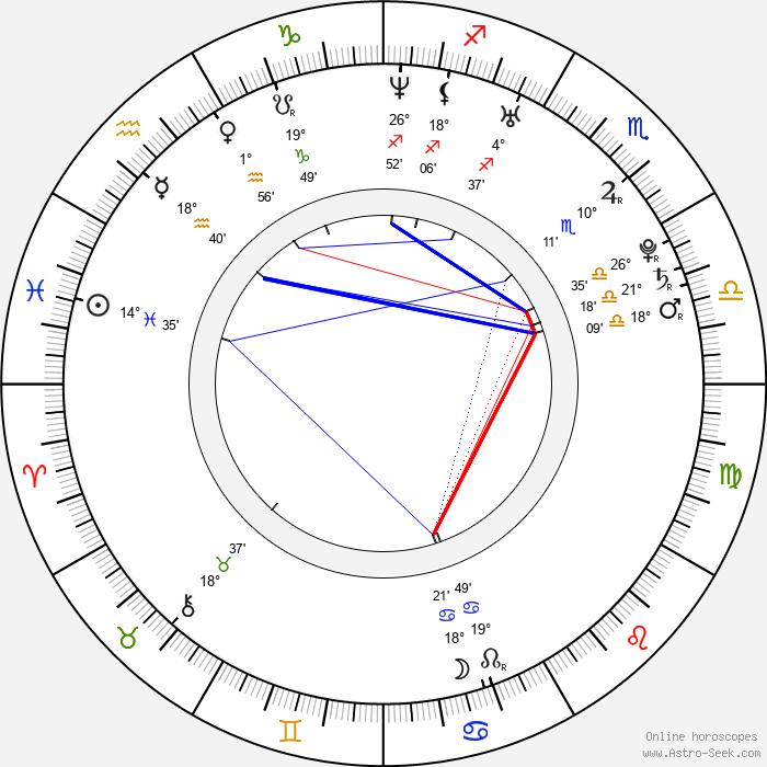 Cinthia Moura - Birth horoscope chart