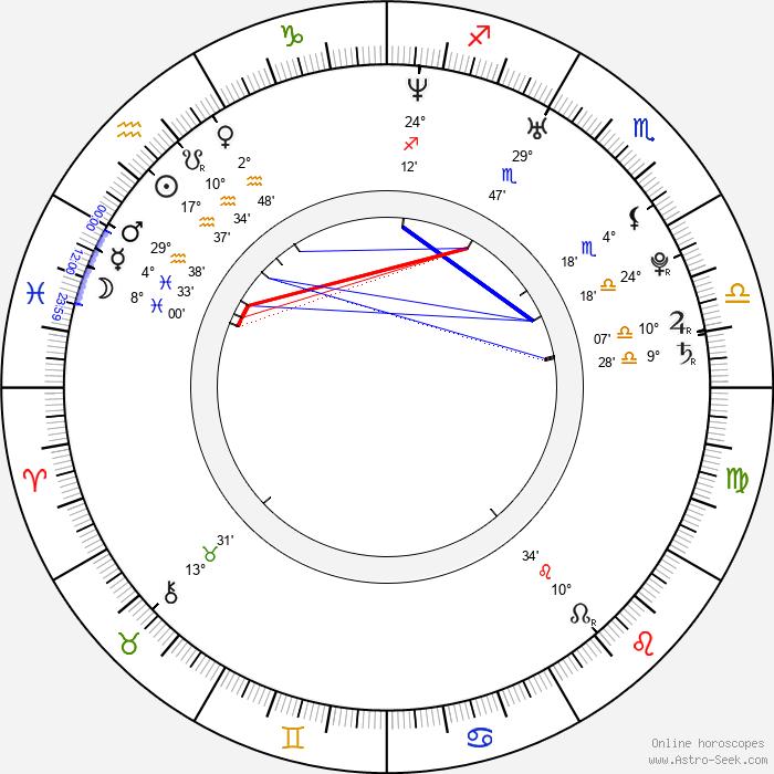 Ciro Guerra - Birth horoscope chart