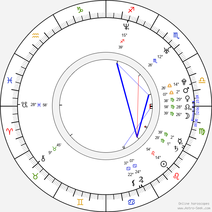Cirroc Lofton - Birth horoscope chart