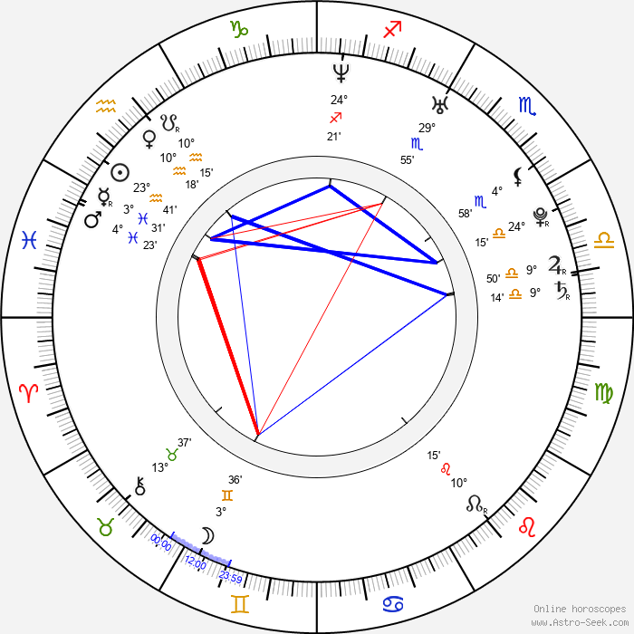 Claire Byrne - Birth horoscope chart