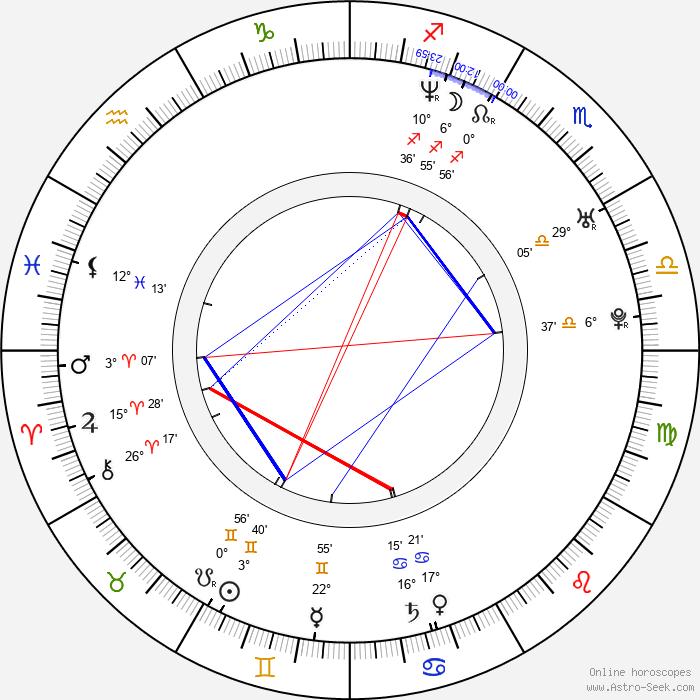 Claire Castillon - Birth horoscope chart
