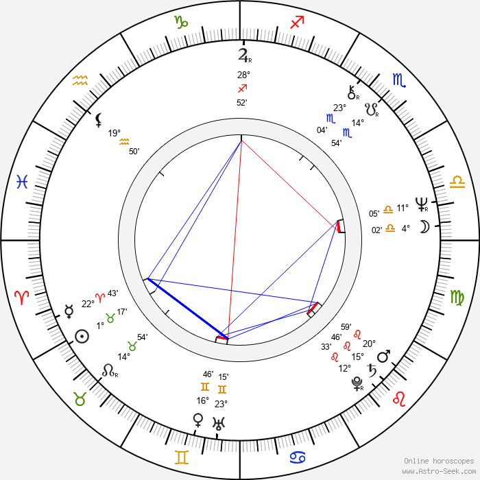 Claire Denis - Birth horoscope chart