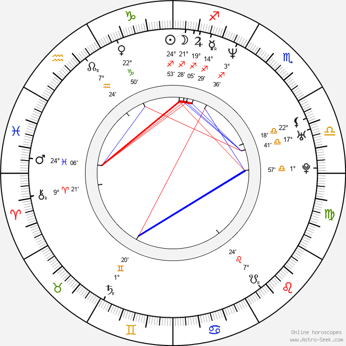 Claire Forlani - Birth horoscope chart