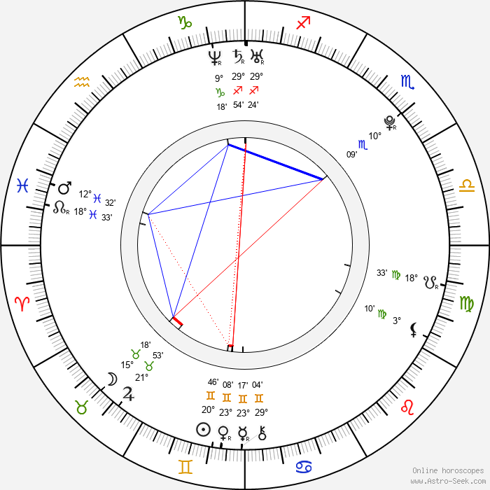 Claire Holt - Birth horoscope chart
