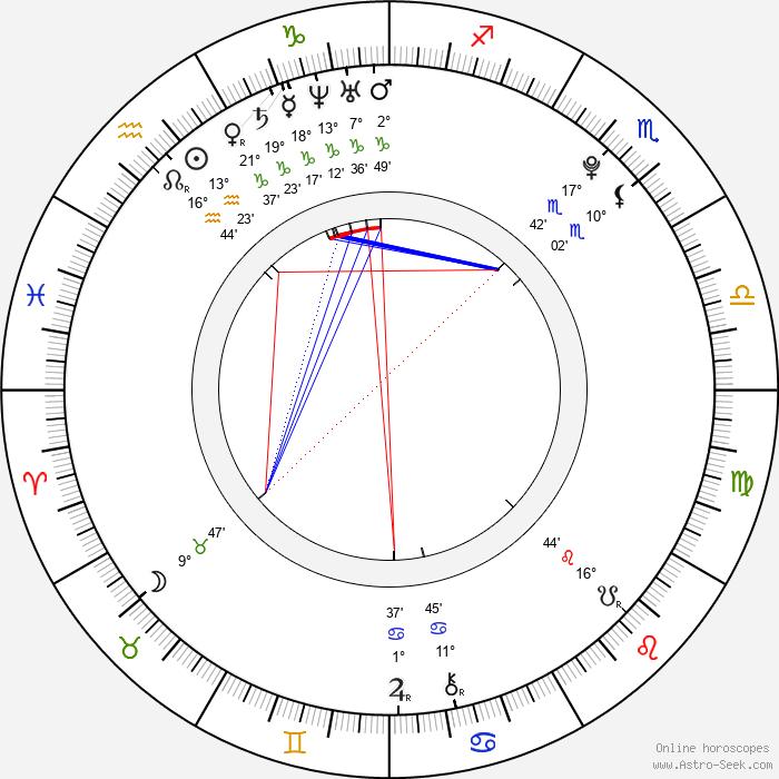 Clara Alonso - Birth horoscope chart