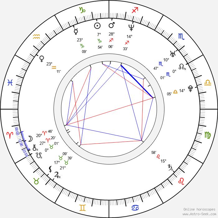 Clara Khoury - Birth horoscope chart