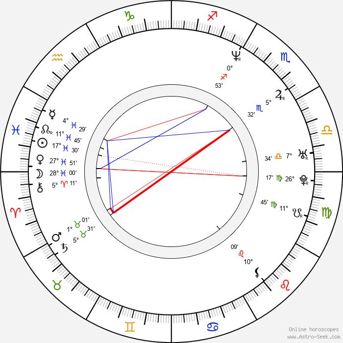 Clara Voda - Birth horoscope chart