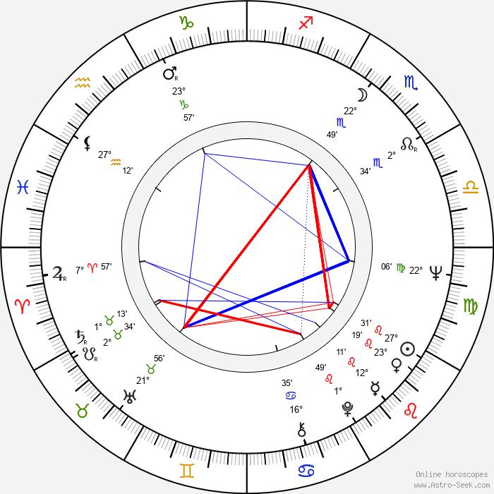 Clarence Williams III - Birth horoscope chart