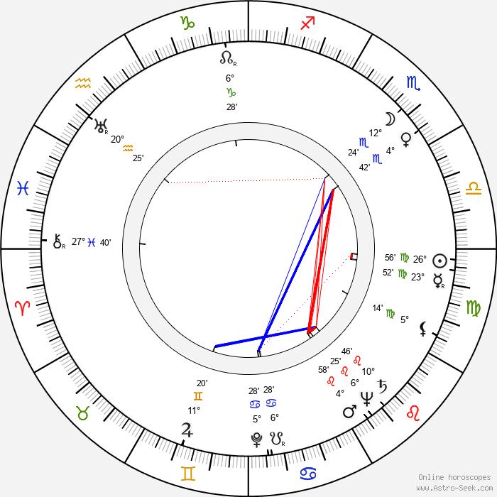 Clarice Taylor - Birth horoscope chart
