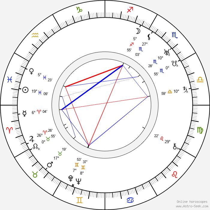 Claude France - Birth horoscope chart