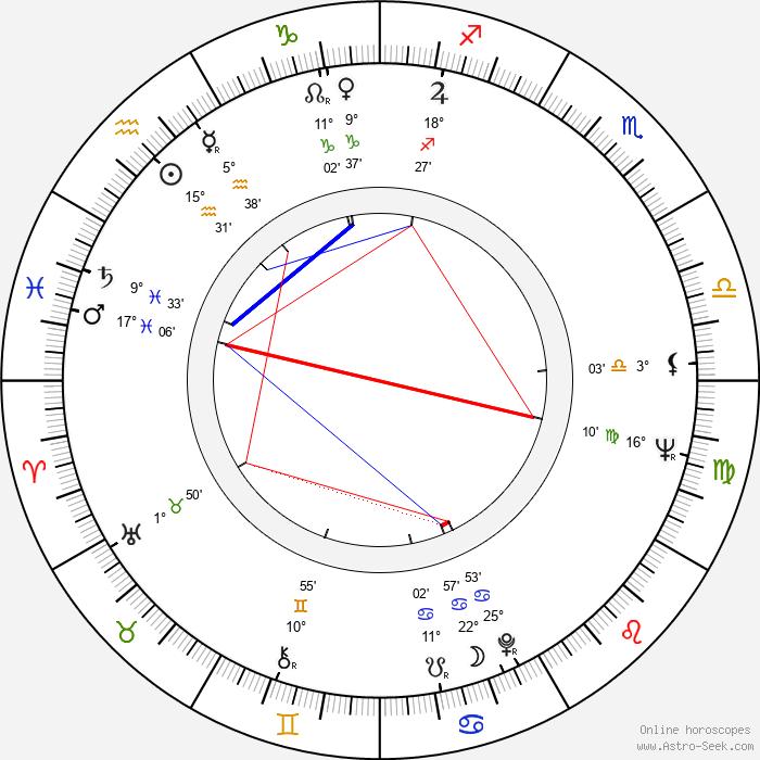 Claude Giraud - Birth horoscope chart