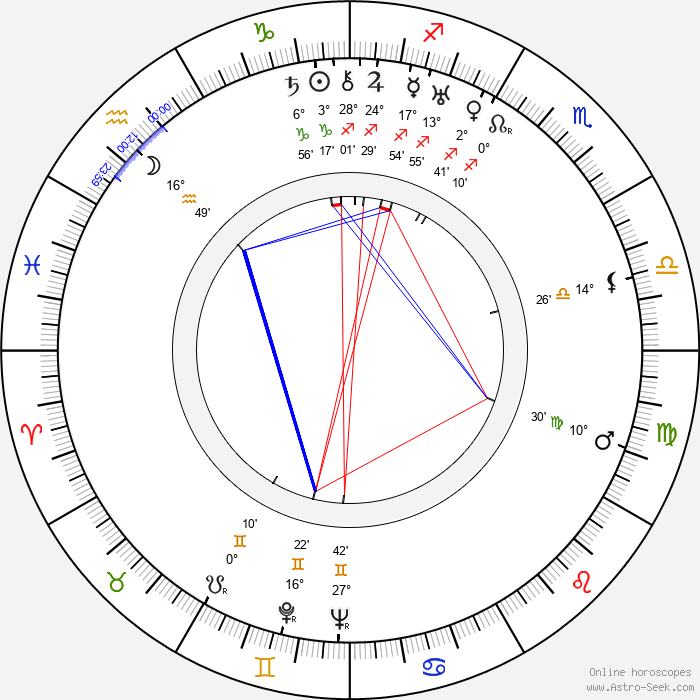 Claude Hulbert - Birth horoscope chart